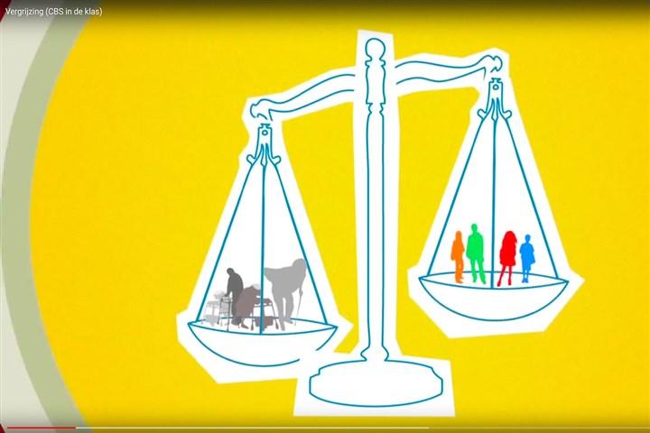 Still uit de animatiefilm Vergrijzing