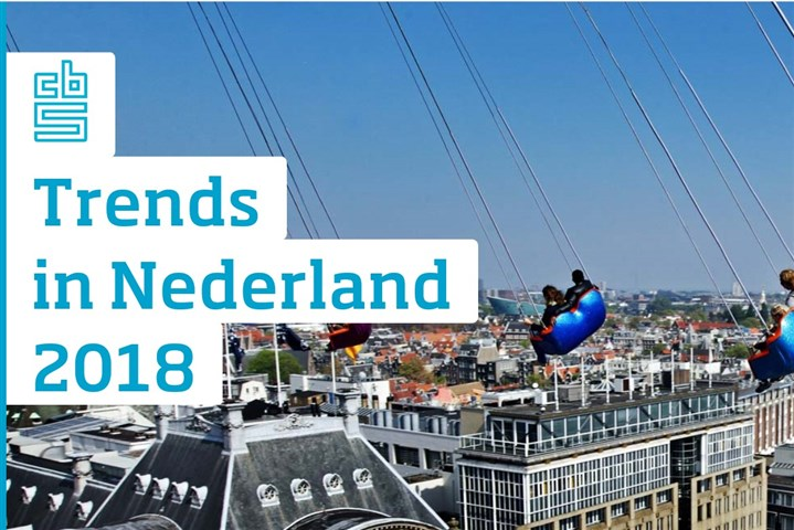 Trends in Nederland 2018