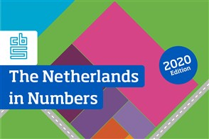 Thumbnail The Netherlands in Numbers 2020