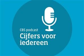 Thumbnail CBS Podcast.