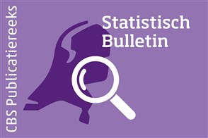 Thumbnail Publicatie uit reeks Statistisch Bulletin