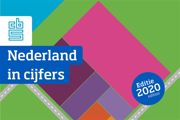 Voorpagina Nederland in cijfers editie 2020