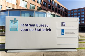 Exterieur CBS gebouw Den Haag