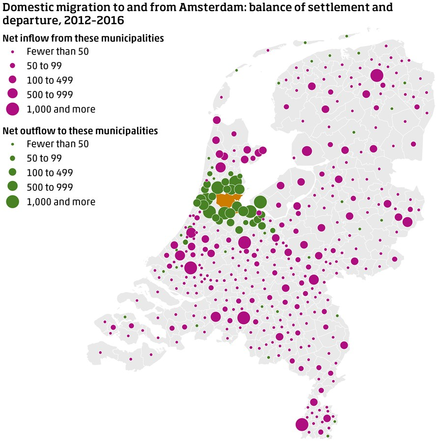 Infographic, Domestic migration to and from Amsterdam: balance of settlement and departure, 2012-2016