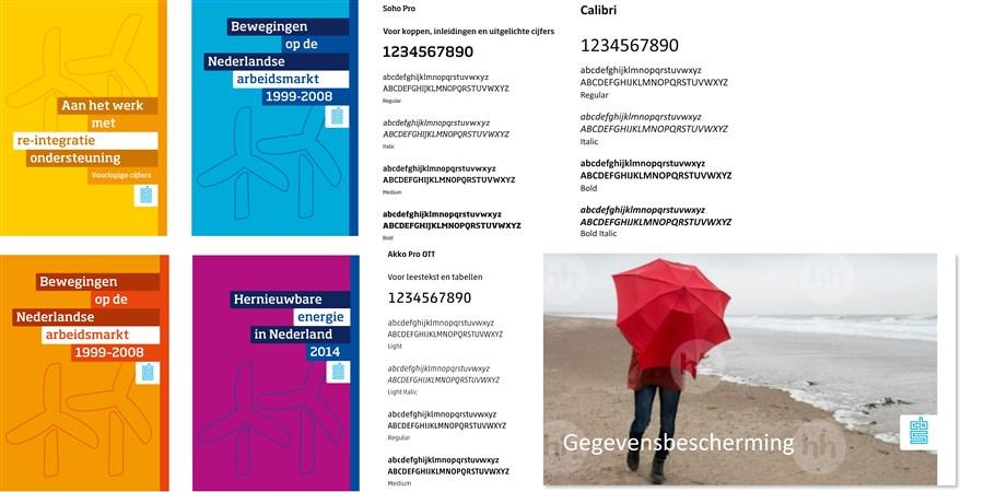 Typografie overzicht gebruik