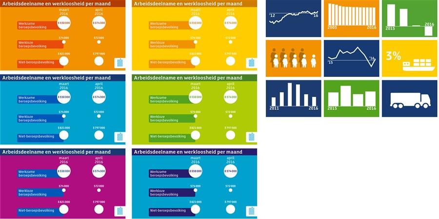 Infographics voorbeelden kleurenpalet