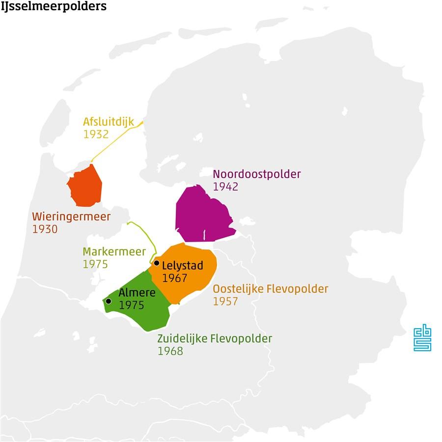 IJsselmeerpolders: Wieringermeer, ingepoldert 1930. Afsluitdijk gebouwd in 1932. Noordoostpolder ingepolderd in 1942. Oostelijke Flevopolder in 1957, Zuidelijke Flevopolder in 1968. Markermeer ontstaan in 1975. Lelystad gesticht in 1967 en Almere in 1975.