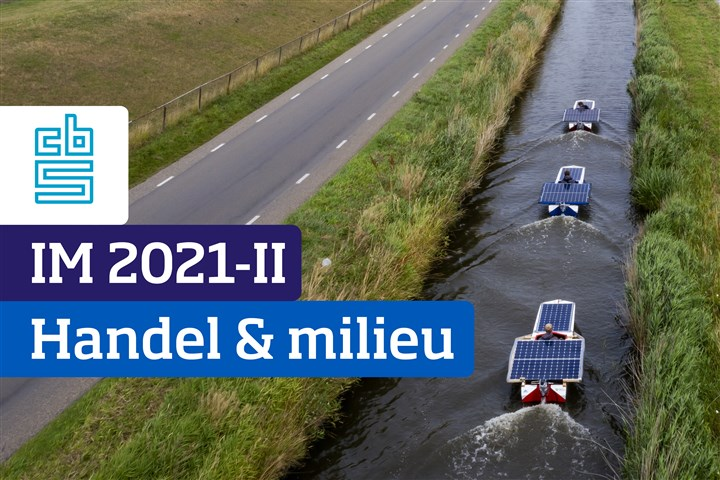 Placeholder IM 2021-2 Handel en milieu