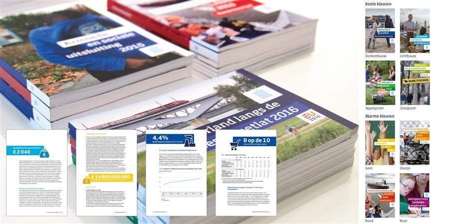 foto van verschillende b5-boeken