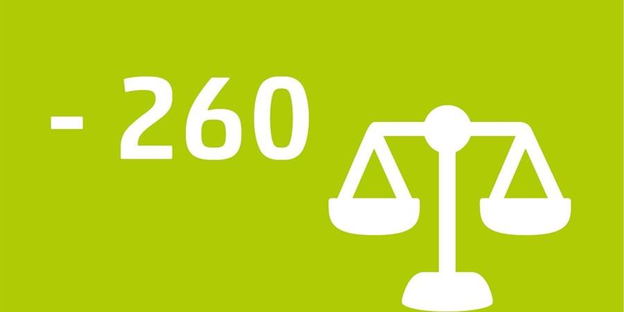 In 2015 werden 1 163 gratieverzoeken ingediend