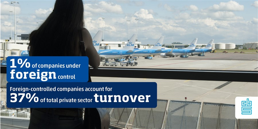 1 percent of all companies in the Netherlands under foreign control. Foreign-controlled companies accounted for 37% of total private sector turnover.