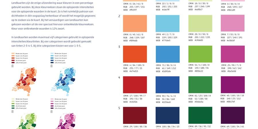kleuren van de landkaarten