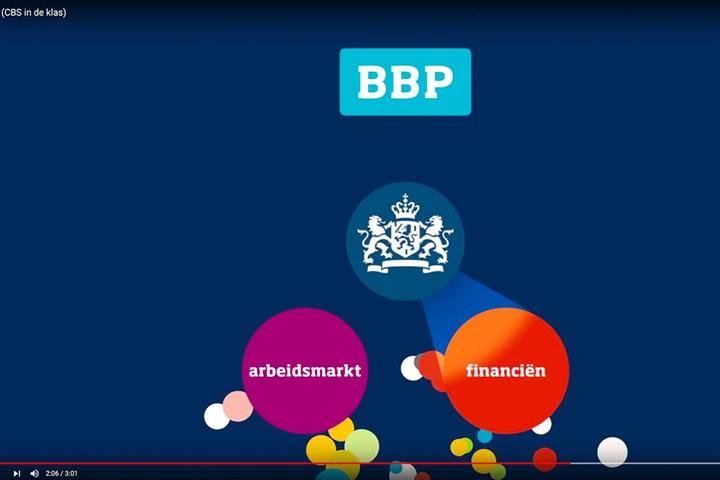 Still van de animatiefilm over bbp