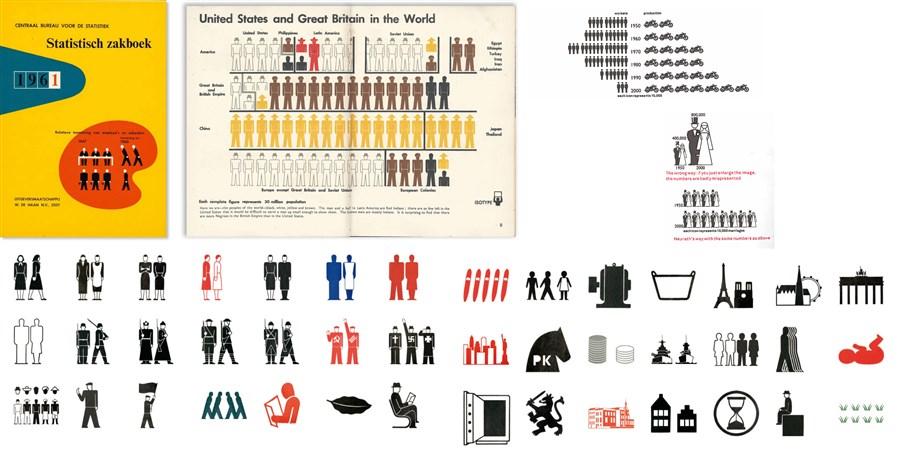 Infographics gerd Arntz