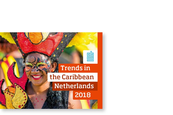 Cover Trends in the Caribean Netherlands 2018