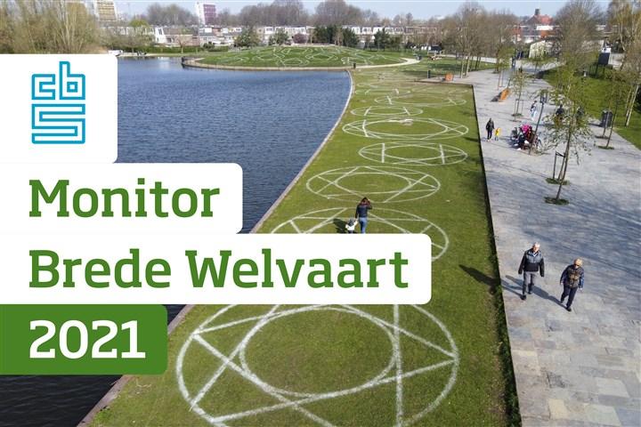 thumbnail Monitor Brede Welvaart & de SDG's 2021