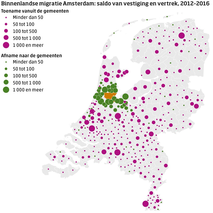 Infographic, Binnenlandse migratie Amsterdam: saldo van vestiging en vertrek, 2012-2016