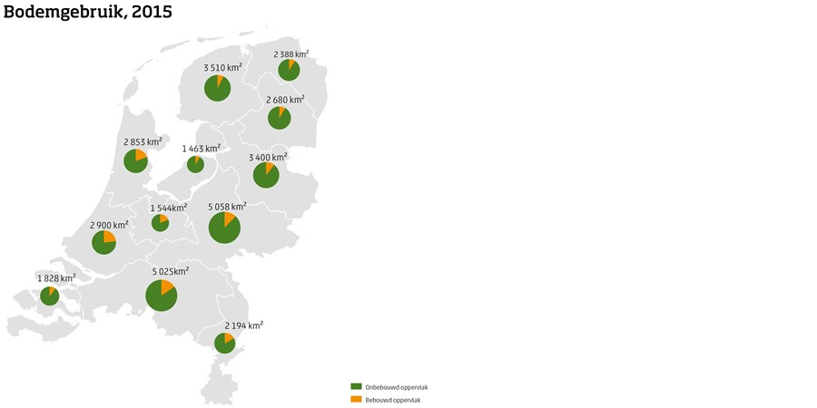 Kaart met verdeling bebouwd en onbebouwd gebied per provincie