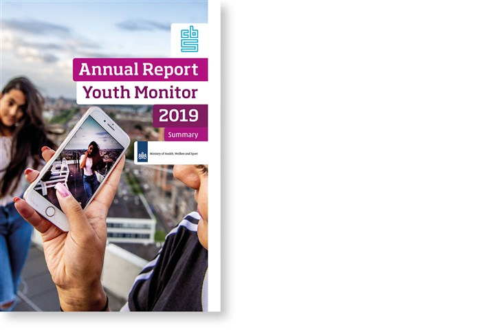 Cover, Annual Report Youth Monitor